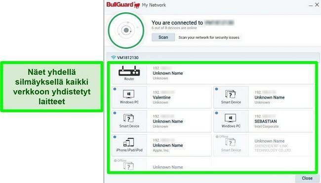 Näyttökuva BullGuardin verkkoskannerista ja aktiivisesti verkkoon liitetyistä laitteista.