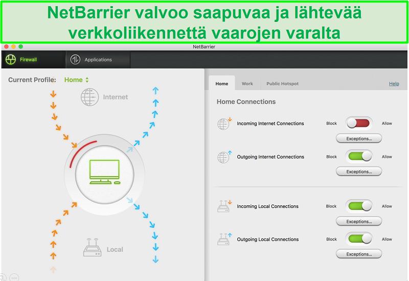Näyttökuva Intego NetBarrier -käyttöliittymästä, joka suojaa saapuvaa ja lähtevää verkkoliikennettä