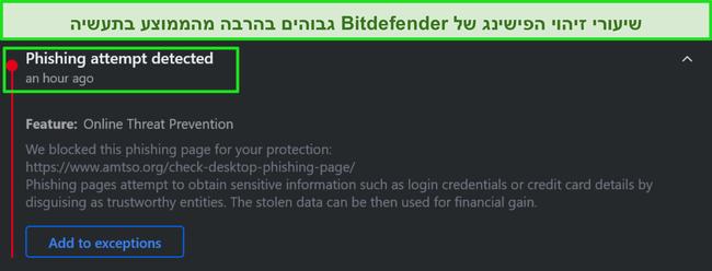 אזהרת פישינג שולחני של Bitdefender.