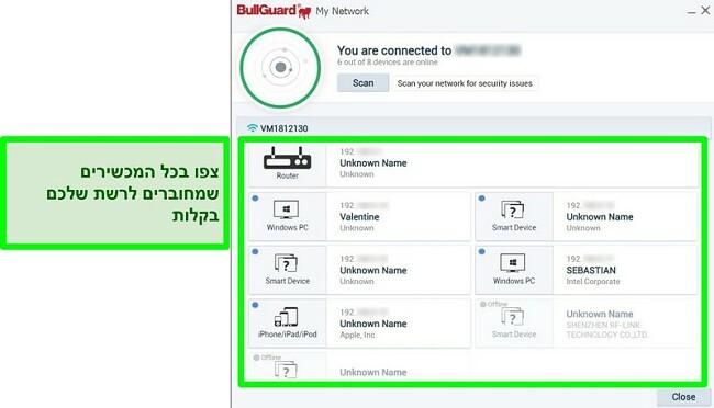 צילום מסך של סורק הרשת של BullGuard ומכשירים המחוברים באופן פעיל לרשת.