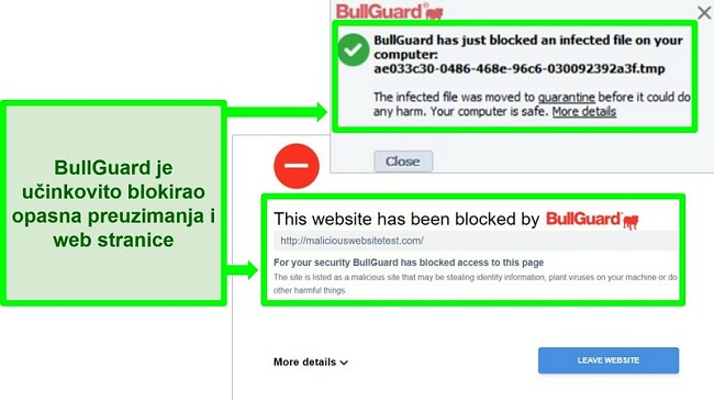 Snimka zaslona web stranice BullGuard i blokova za preuzimanje.