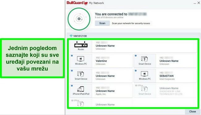 Snimka zaslona mrežnog skenera tvrtke BullGuard i uređaja koji su aktivno povezani s mrežom.