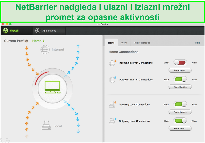 Snimak zaslona korisničkog sučelja Intego NetBarrier koji štiti ulazni i izlazni mrežni promet