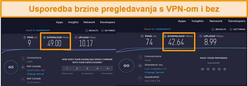 snimka zaslona u kojoj se uspoređuju brzine VPN veze s nesigurnim i američkim poslužiteljem