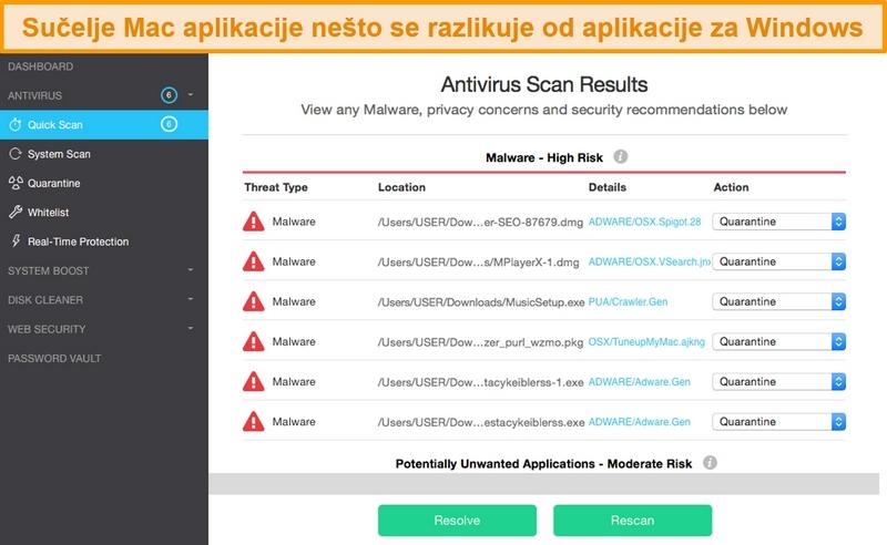 Snimka zaslona početne stranice aplikacije TotalAV na Macu