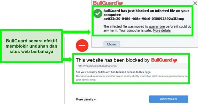Tangkapan layar situs web BullGuard dan blok unduhan.