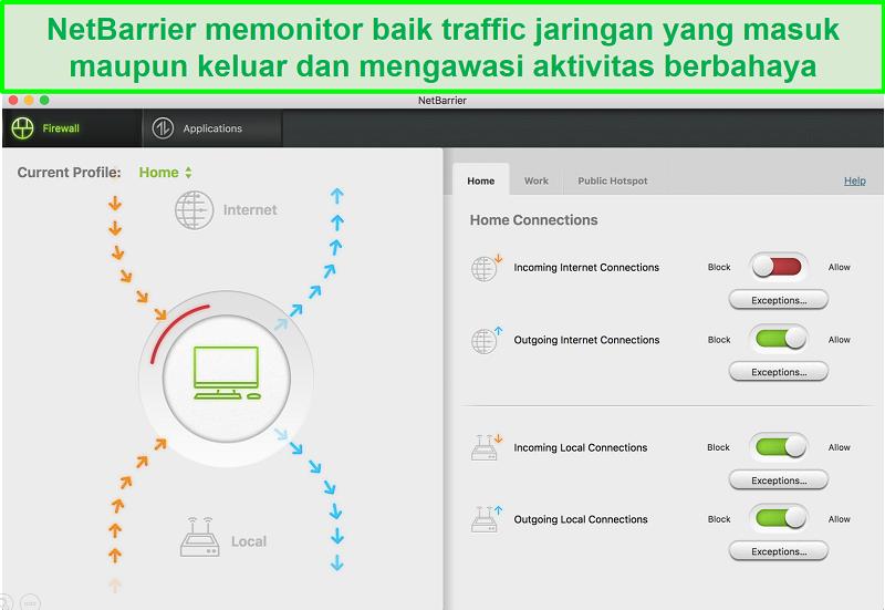 Tangkapan layar antarmuka pengguna Intego NetBarrier yang melindungi lalu lintas jaringan masuk dan keluar