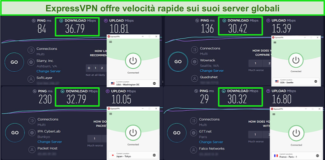 Screenshot di ExpressVPN collegato a diversi server e test di velocità di Ookla