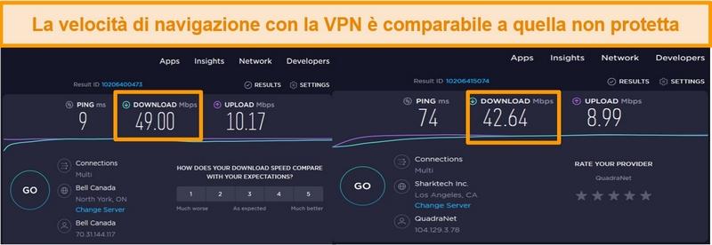 screenshot che confronta le velocità di connessione VPN del server statunitense e non protetta