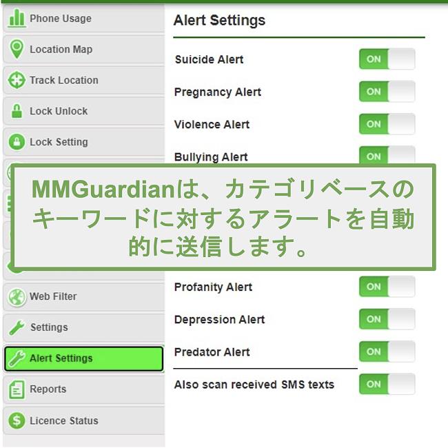 カテゴリベースのキーワードのアラートを自動的に送信するMMGuardianのスクリーンショット