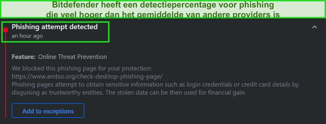 Bitdefender-phishing-waarschuwing voor desktop.