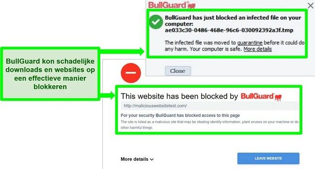 Screenshot van BullGuard's website en downloadblokken.