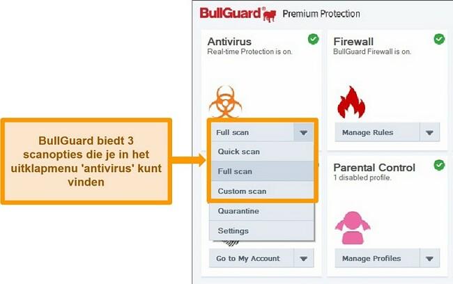 Screenshot van de scanopties van BullGuard