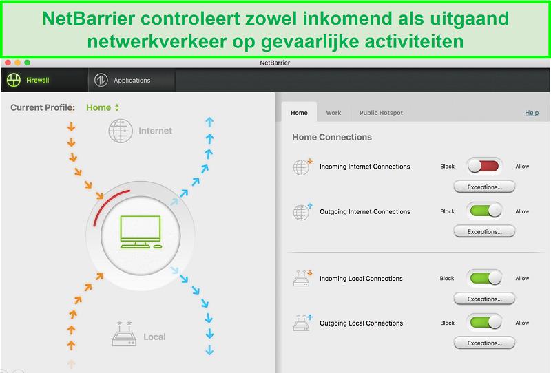 Screenshot van de Intego NetBarrier-gebruikersinterface die inkomend en uitgaand netwerkverkeer beschermt