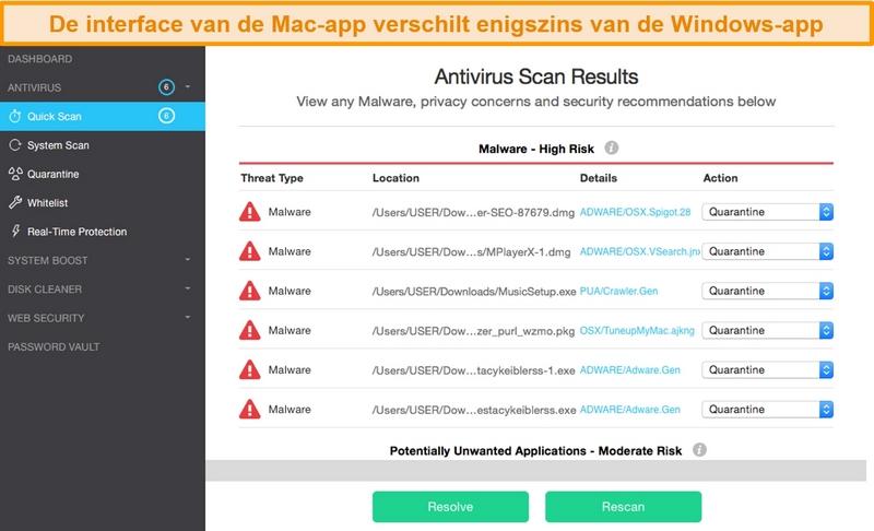 Screenshot van de startpagina van de TotalAV-app op Mac