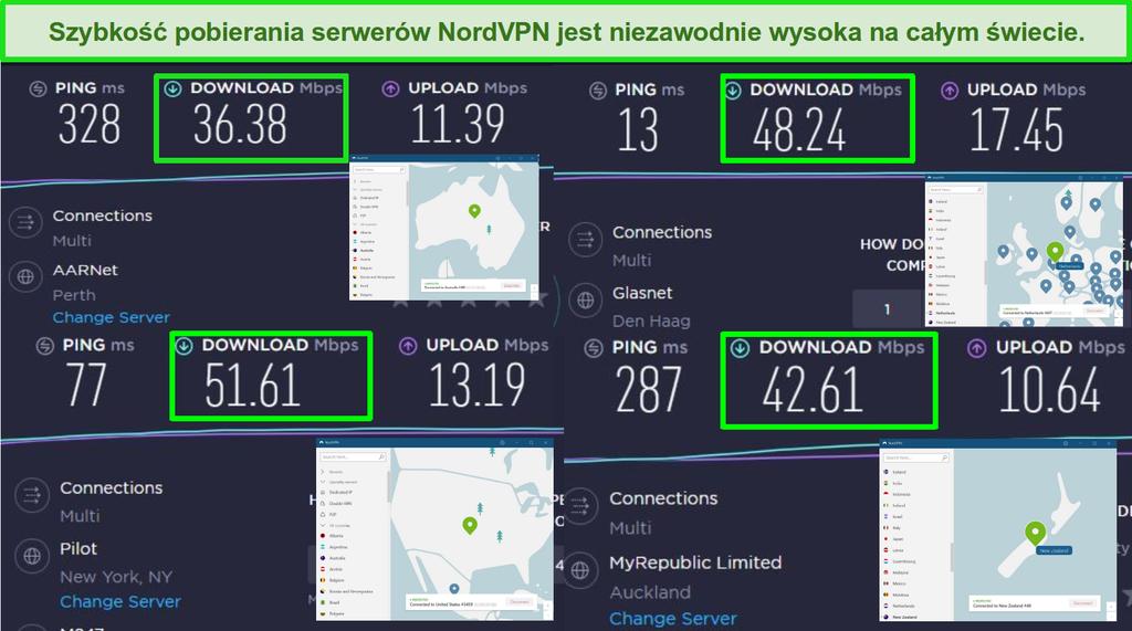 Zrzuty ekranu NordVPN podłączonego do różnych globalnych serwerów i testów prędkości Ookla