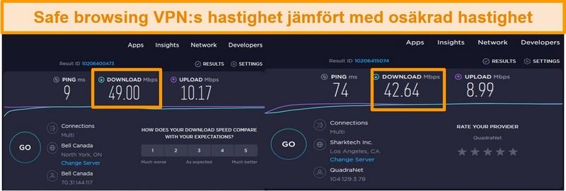 skärmdump som jämför osäkra och amerikanska VPN-anslutningshastigheter