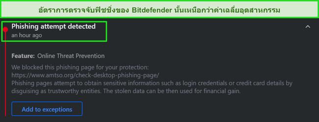 คำเตือนเกี่ยวกับฟิชชิงบนเดสก์ท็อป Bitdefender
