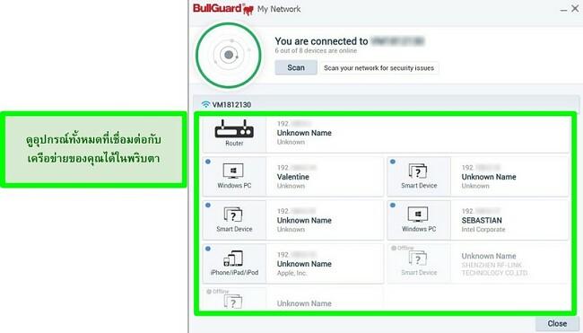 ภาพหน้าจอของ Network Scanner ของ BullGuard และอุปกรณ์ที่เชื่อมต่อกับเครือข่าย