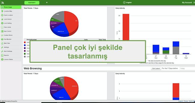 İyi tasarlanmış kontrol panelinin ekran görüntüsü
