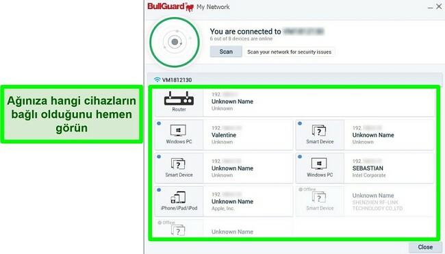 BullGuard'ın Ağ Tarayıcısının ve bir ağa aktif olarak bağlı cihazların ekran görüntüsü.