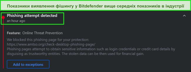 Попередження про фішинг на робочому столі Bitdefender.