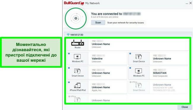 Знімок екрана мережевого сканера BullGuard та пристроїв, активно підключених до мережі.