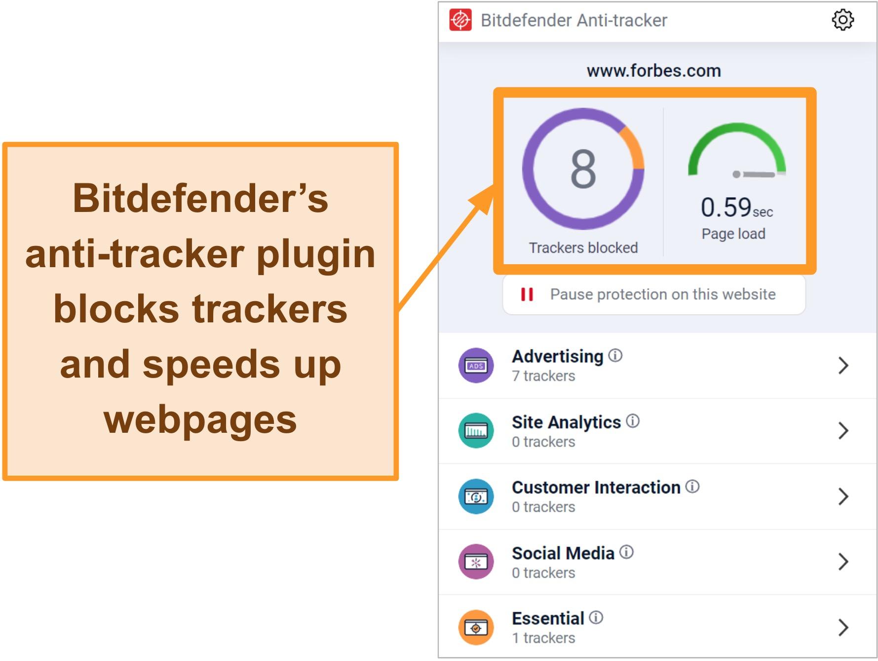 Screenshot of Bitdefender's anti-tracker browser plugin
