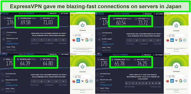 Screenshots of 4 speed tests while ExpressVPN is connected to servers in Japan