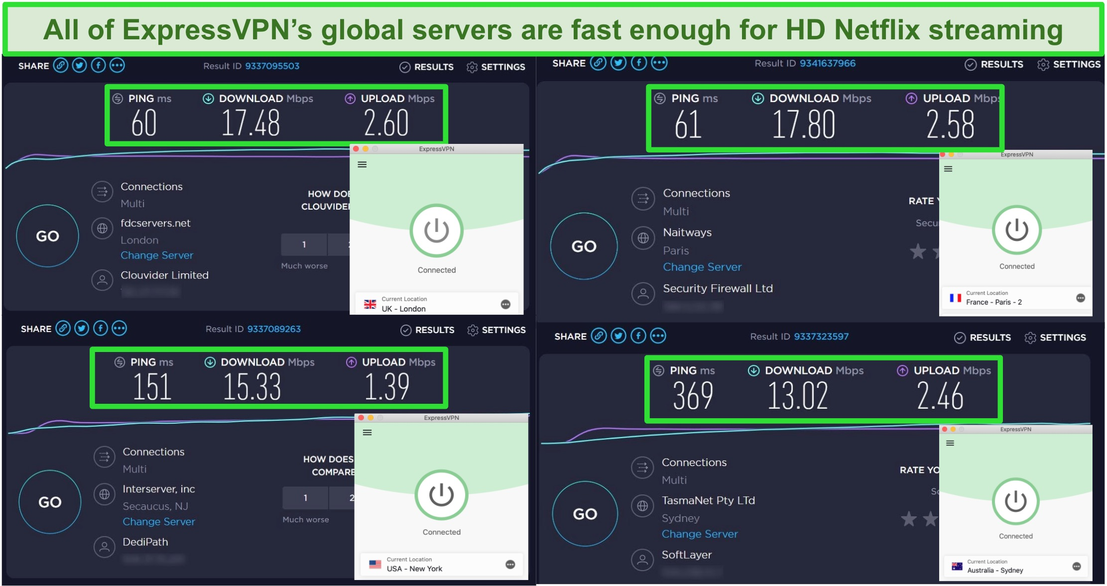 Screenshots of ExpressVPN speed test showing fast speeds for different servers around the world for HD Netflix streaming