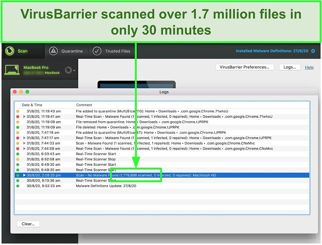 Screenshot of Intego virus scan logs showing it scanned 1.7 million files in 30 minutes