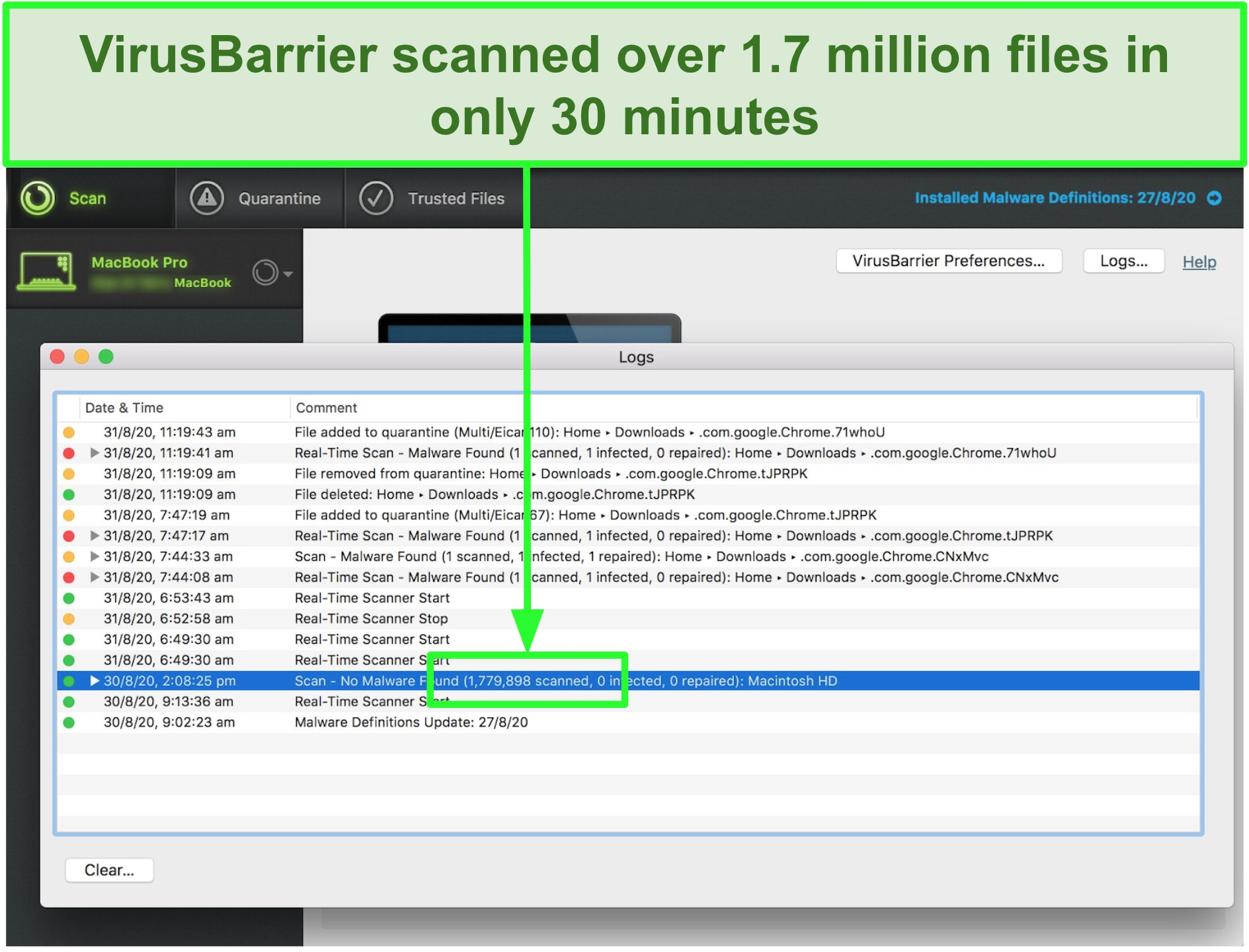 Screenshot of Intego virus scan logs showing it scanned 1.7 million files in 30 minutes