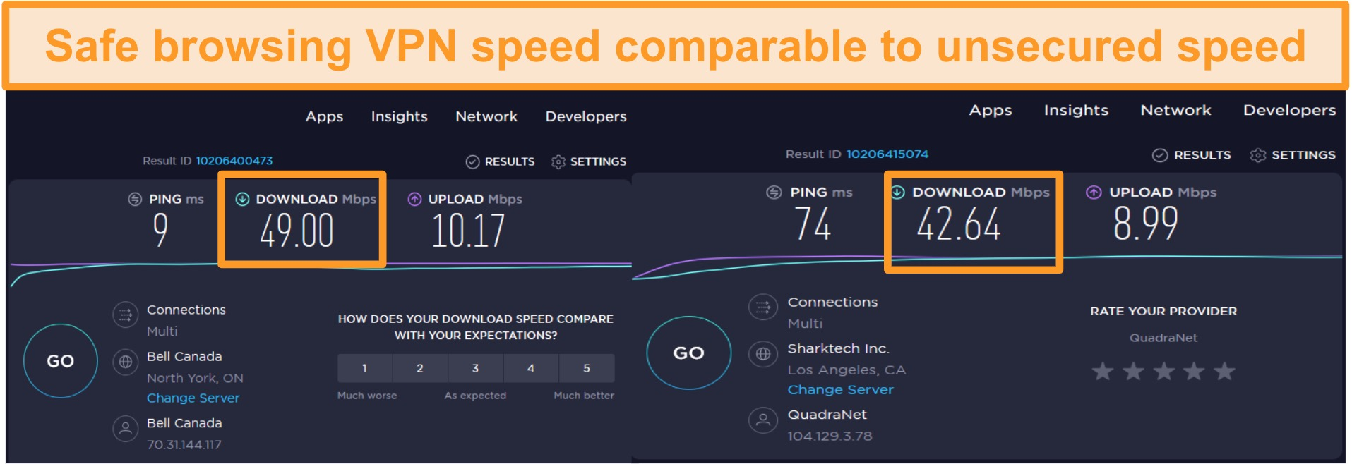 Screenshot comparing unsecured and US server VPN connection speeds