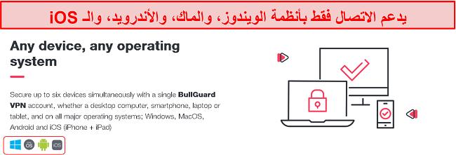لقطة شاشة للكمية المحدودة من الأجهزة التي يمكن لـ BullGuard الاتصال بها