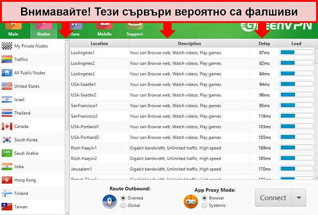 Екранна снимка на интерфейса GreenVPN, показващ списък със сървъри