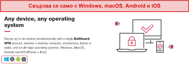Екранна снимка на ограниченото количество устройства, към които BullGuard може да се свърже