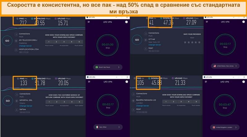 Екранна снимка на резултатите от теста за скорост, показваща скорости за UFO VPN сървъри на 4 различни континента