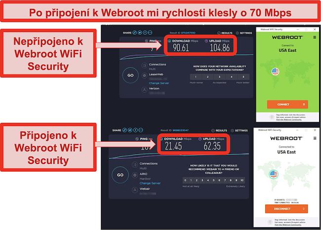 Speedtest.net zobrazující rychlosti, když není připojen, a rychlosti, když je připojen k serveru Webroot WiFi Security na východním pobřeží USA