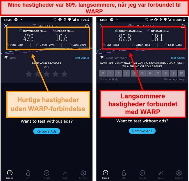 Skærmbillede af en hastighedstest med lavere hastigheder med 80% ved hjælp af WARP