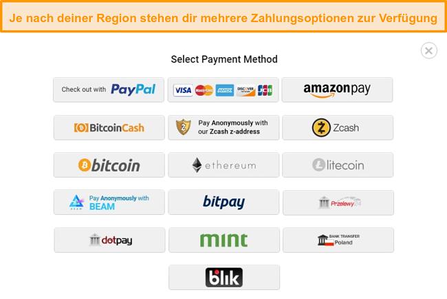Screenshot der möglichen Zahlungsmethoden bei der Anmeldung für Private Internet Access