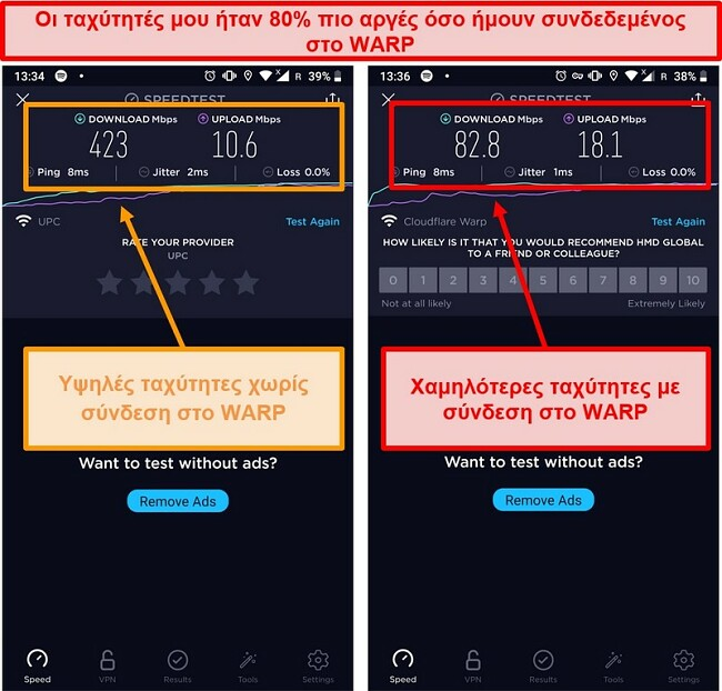 Στιγμιότυπο οθόνης δοκιμής ταχύτητας με χαμηλότερες ταχύτητες κατά 80% χρησιμοποιώντας το WARP