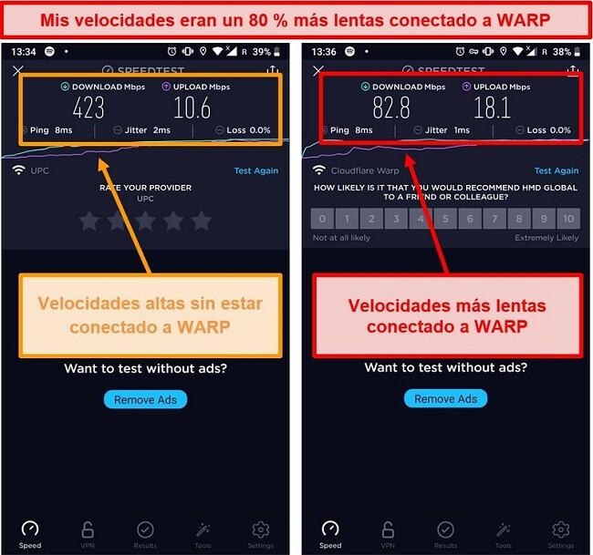 Captura de pantalla de una prueba de velocidad con velocidades más lentas en un 80% usando WARP