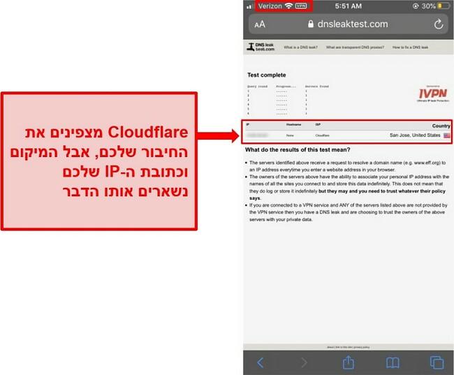 תמונת מסך של תוצאת בדיקת דליפת ה- WARP IP ו- DNS של Cloudflare - היא לא עברה מכיוון שהיא אינה מחליפה את כתובות המשתמשים.