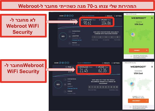 Speedtest.net מציג מהירויות בזמן שאינו מחובר, ומהירויות בזמן חיבור לשרת החוף המזרחי של Webroot WiFi