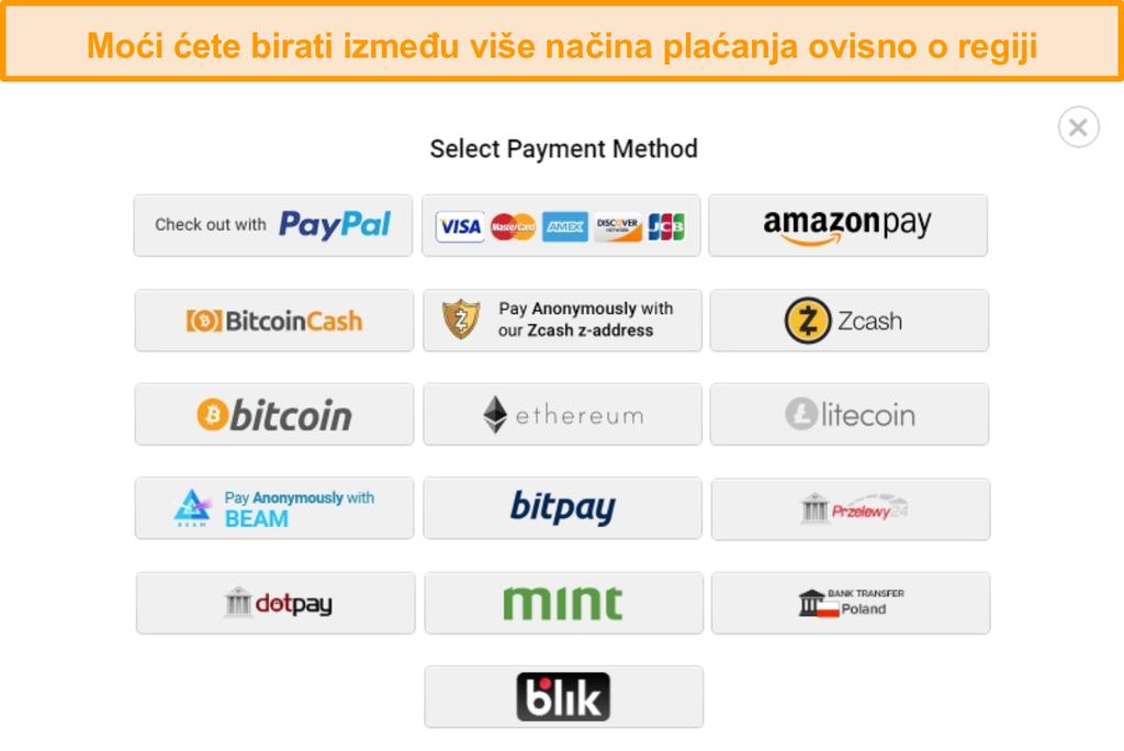 Snimka zaslona mogućih načina plaćanja prilikom prijave za privatni pristup internetu