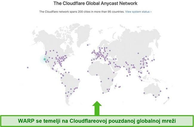 Snimka zaslona koja prikazuje Cloudflare, matičnu tvrtku Warp, globalnu mrežu i kako povećava brzinu WARP-a