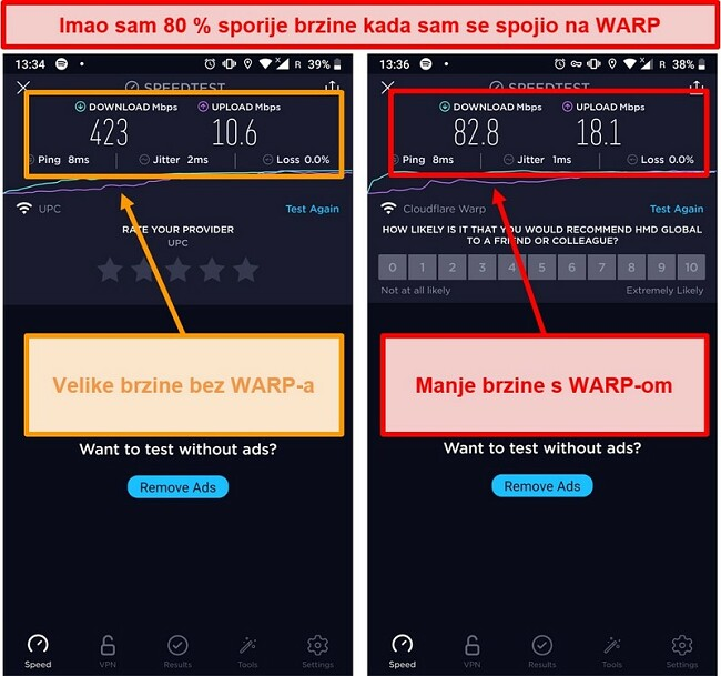 Snimka zaslona testa brzine s manjim brzinama za 80% pomoću WARP-a
