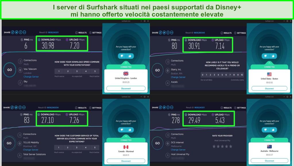 Screenshot dei test di velocità di Surfshark durante la connessione a server di paesi diversi con supporto Disney +