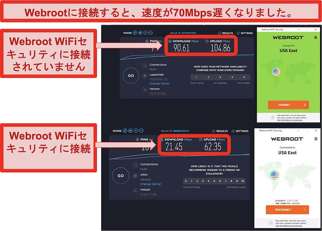 Speedtest.netは、接続されていないときの速度と、Webroot WiFiSecurityの米国東海岸サーバーに接続されているときの速度を示しています