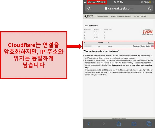 Cloudflare의 WARP IP 및 DNS 유출 테스트 결과 스크린 샷-사용자 주소를 대체하지 않기 때문에 통과하지 못했습니다.